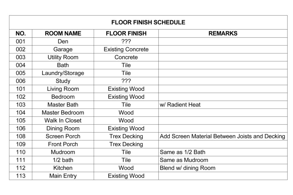 residential room finish schedule drawing